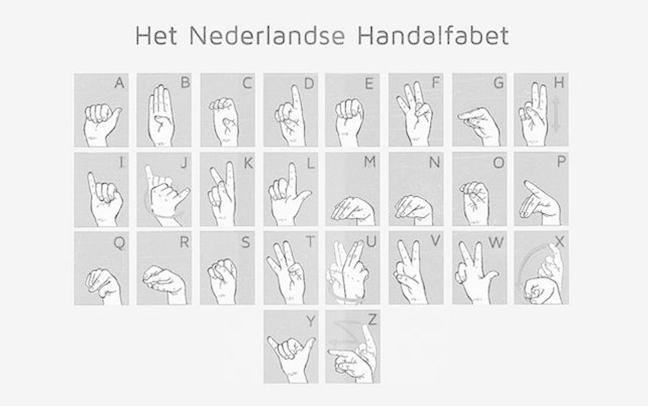 Dutch alphabet / Alfabet neerlandès / Alfabeto neerlandés
