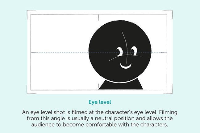 Eye level - An eye level shot is filmed at the character's eye level. Filming from this angle is usually a neutral position and allows the audience to become comfortable with the characters.