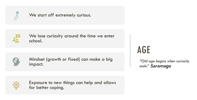 An infographic describing various factors of age and curiosity
