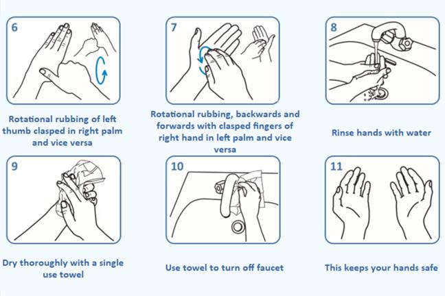 Glove Hygiene 2