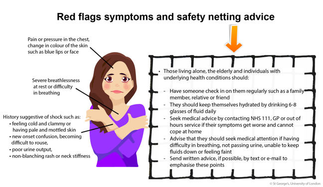 Image titled 'Red flags symptoms and safety netting advice'. Image of woman who is unwell with the following labels around her: 'Pain or pressure in the chest, change in colour of the skin such as blue lips or face', 'Severe breathlessness at rest or difficulty breathing' and 'History suggestive of shock such as, feeling cold/clammy/pale skin, new onset confusion/difficult to rouse, poor urine output, non-blanching rash or neck stiffness'. On the other side of the woman is the safety netting advice: 'Those living alone, elderly or those with underlying health conditions should: Have someone check on them regularly such as a family member, relative or friend, Stay hydrated with 6-8 glasses of fluid daily, Seek medical advice through NHS direct, GP or out of hours services if they can not cope at home, Seek medical advice if they are having difficultly breathing, not passing urine, feeling faint or unable to keep fluids down and finally, send written advice if possible by text or email to emphasise these point'.