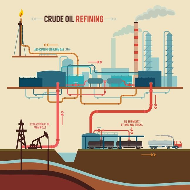 Illustration of crude oil refining