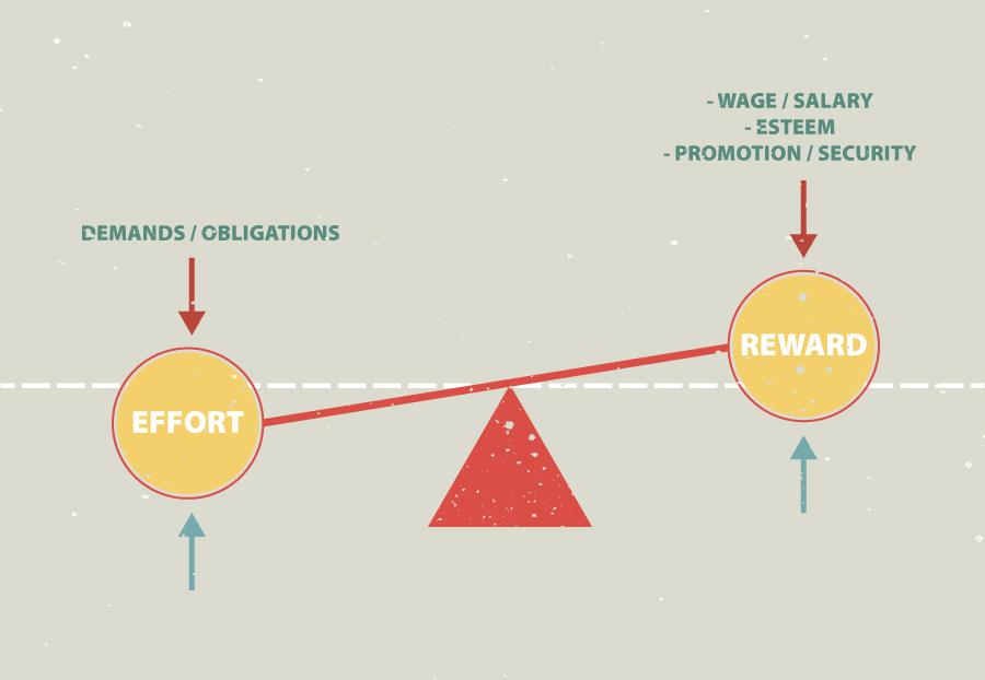 Performance-and-Reward model.jpg