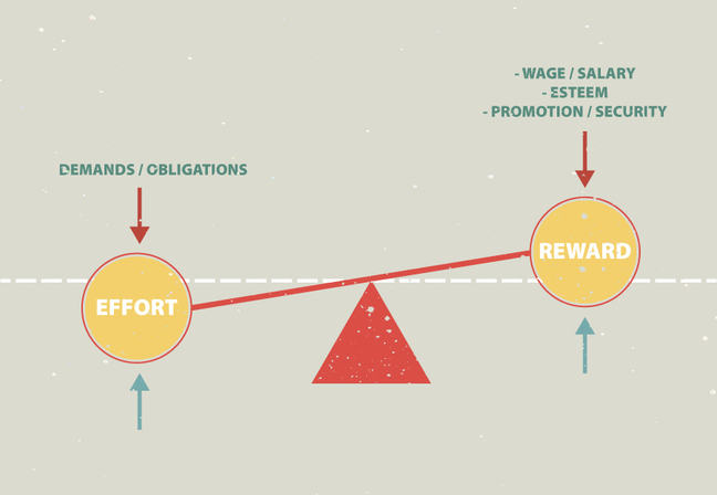 Performance-and-Reward model.jpg