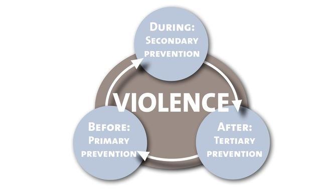 Timing of peace work © medicalpeacework.org