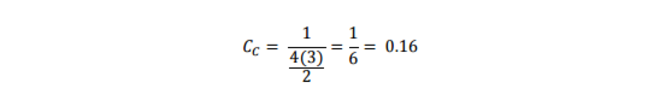 Equation for local clustering undirected