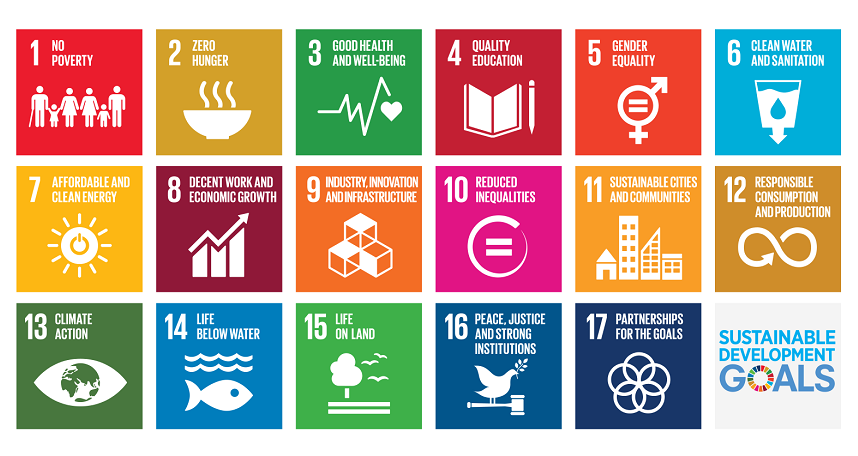 The Sustainable Development Goals: Grid of all the icons