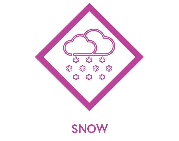 Symbol to show snow