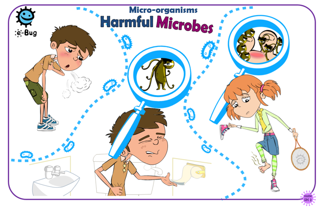 Cartoon image showing examples of how infection can be spread