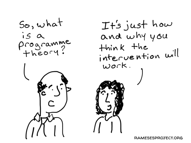 "Cartoon image of two people talking. ""So, what is a programme theory?"" ""It's just how and why you think the intervention will work""."