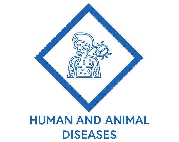 Symbol to show human and animal diseases