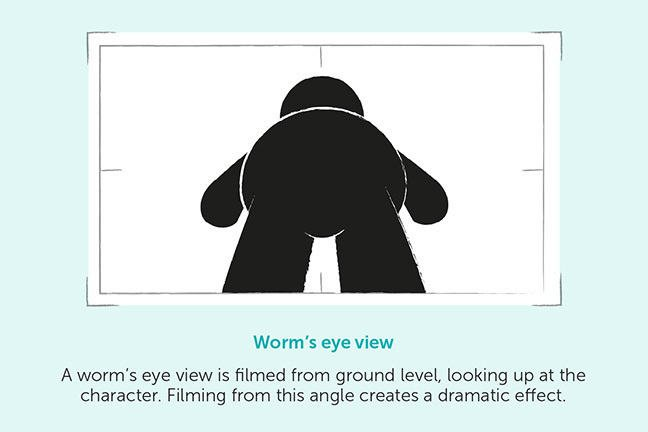 Worm's eye view - A worm's eye view is filmed from ground level, looking up at the character. Filming from this angle creates a dramatic effect.