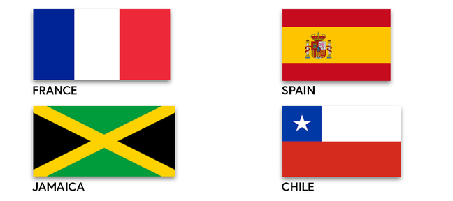 Flags of France, Jamaica, Spain and Chile are shown