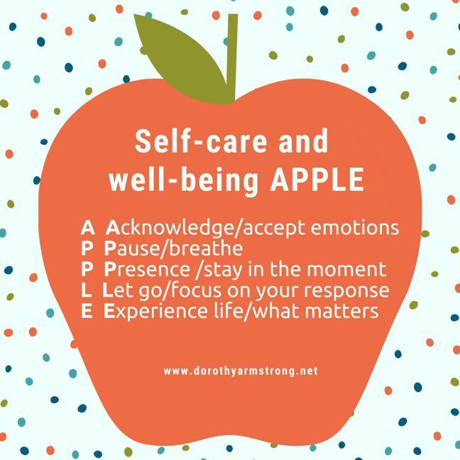 A - Acknowledge/accept emotions, P - pause/breathe, P - Presence/stay in the moment, L - Let go/focus on your response, E - Experience life/what matters