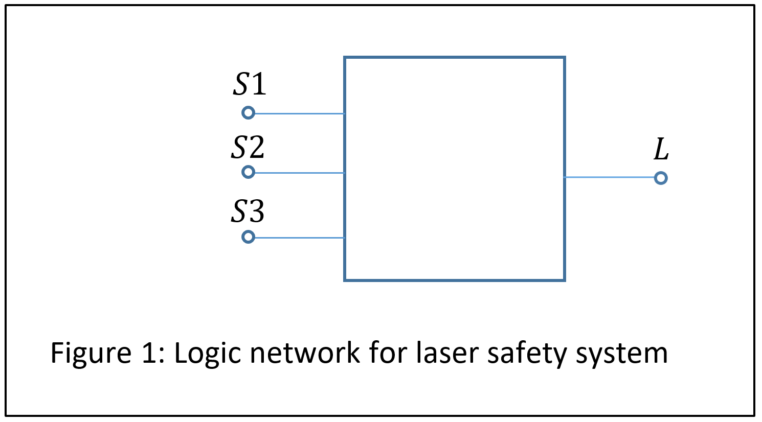 Digital Logic Examples Electrical Engineering Diagram Boolean Expression Figure 1 Network For Laser Safety System Click To Expand