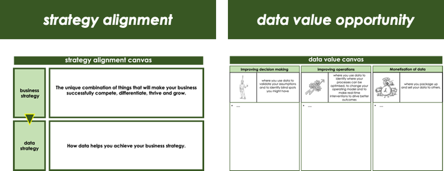 Screenshot of the Strategy Alignment Canvas and the Data Value Canvas from the workbook