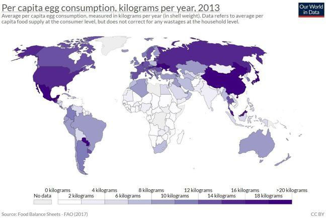 Map of the world showing consumption levels of eggs. Highest consumption levels are found in USA, Brasil, China and Russia. Lowest levels are in Africa.