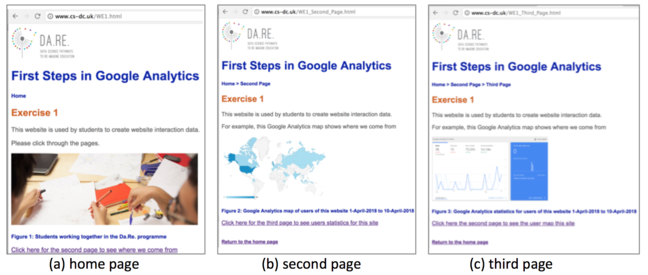 Image of the three web pages used to collect Google Analytics data