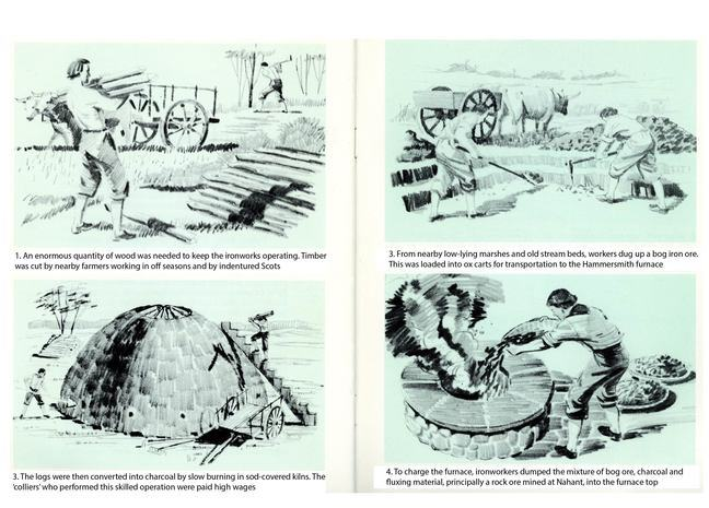 Photograph showing pages from the 1953 guidebook