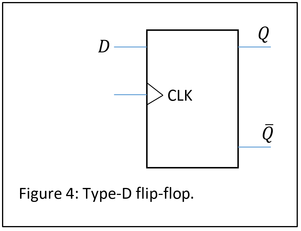 Digital Logic Examples Electrical Engineering D Type Flip Flop Circuit Diagram Figure 4 Click To Expand