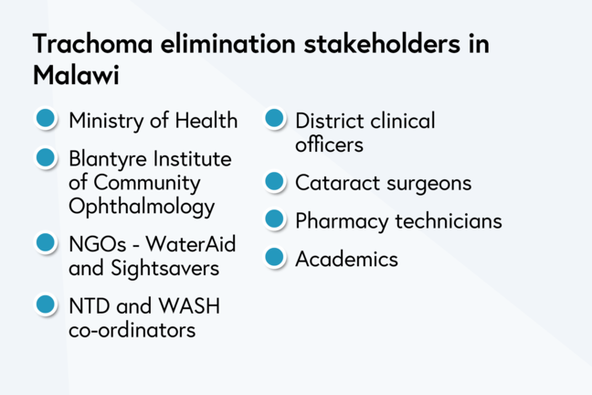 Trachoma elimination stakeholders in Malawi