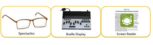 Images of three assistive products with their relevant name underneath image. Images are of spectacles, braille display and screen reader