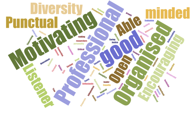 Word cloud about being a good teacher (click to enlarge)