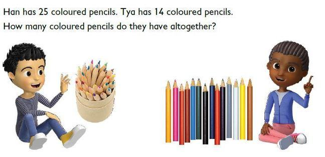 Han has 25 coloured pencils. Tya has 14 coloured pencils. How many coloured pencils do they have altogether?