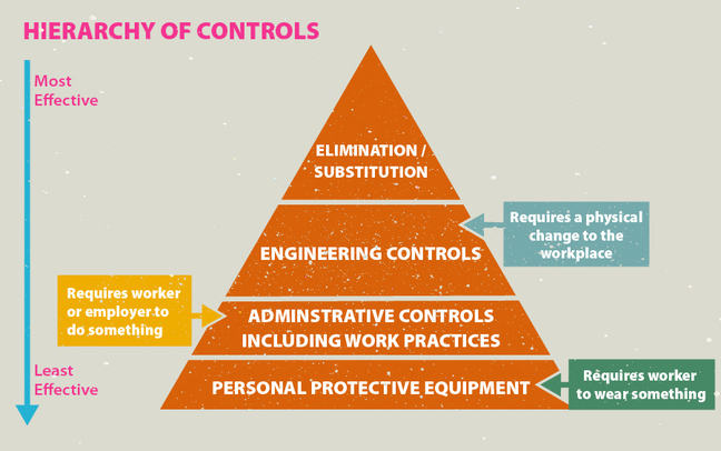 hierarchy of controls.jpg