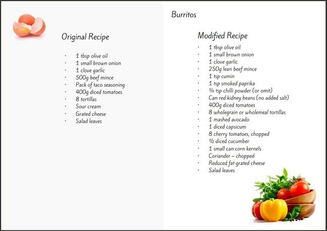 modified burritos recipe
