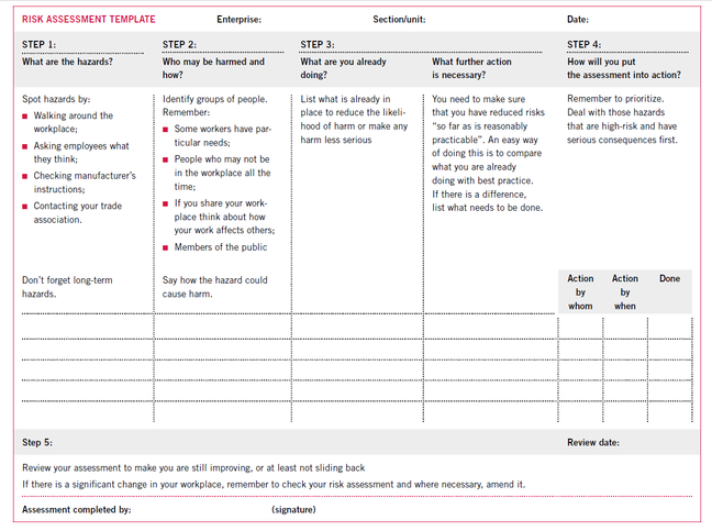Example of a risk assessment template