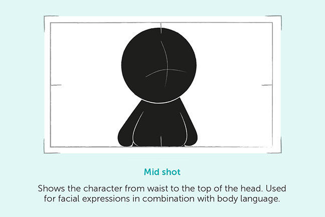 Mid shot - Shows the character from waist to the top of the head. Used for facial expressions in combination with body language.