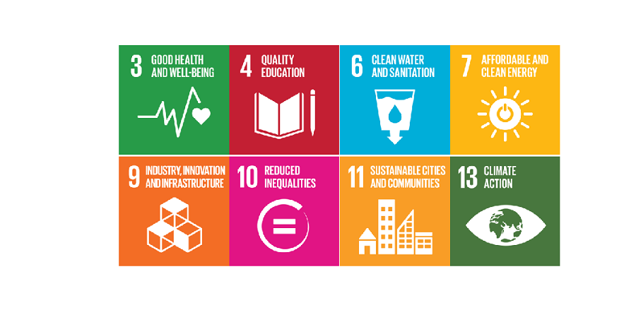 SDG 3, Good Health and Wellbeing; 4, Quality Education; 6, Clean Water and Sanitation; 7, Affordable and Clean Energy; 9, Industry, Innovation and Infrastructure; 10, Reduced Inequalities; 11, Sustainable Cities and Communities; and 13, Climate Action