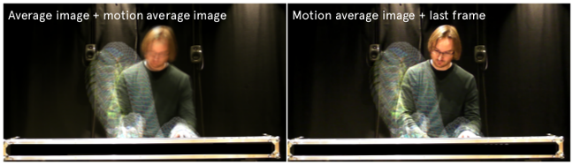motion-history image
