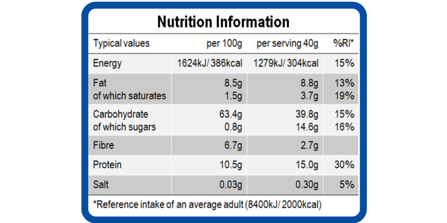 A nutrition information table showing the typical values for energy, fat (of which saturates), carbohydrate (of which sugars), fibre, protein and salt that 100g of the product contains, each serving (40g) contains, and the percentage Reference Intake of an average adult (8400kJ/ 2000kcal)