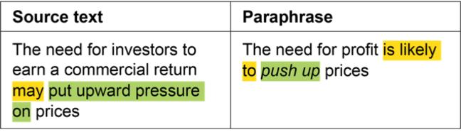Techniques for paraphrasing