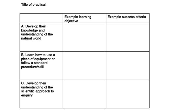 A table to complete learning objectives and success criteria for A, B and C
