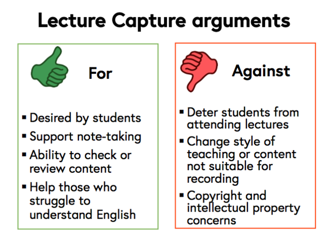 Pros and cons of lecture capturing