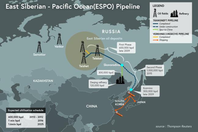 ESPO Pipeline