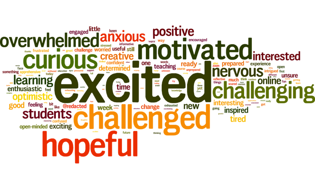 Most popular words so far - excited, challenged, hopeful, motivated, curious, overwhelmed, challenging