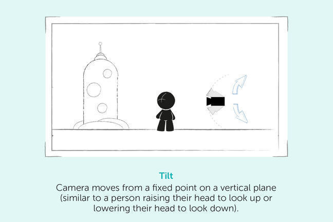 Tilt Camera. The camera moves from a fixed point on a vertical plane in a similar way to a person raising their head to look up or down.