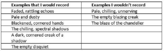 Table of example words to record and not to record