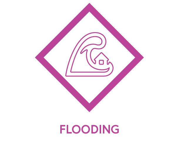 Symbol to show flooding