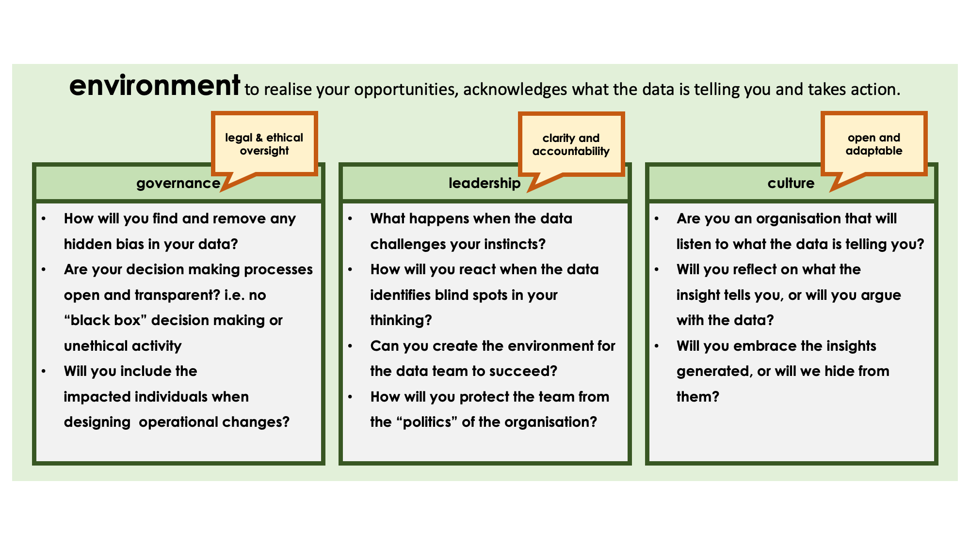 Image showing the questions outlined in this step