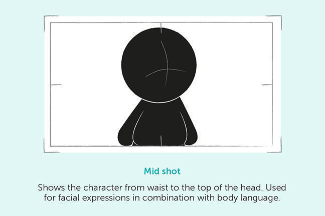Mid shot image shows a character from the waist to the top of the head and is used for showing facial expressions and body language