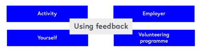 Using feedback: activity, yourself, employer, volunteering programme