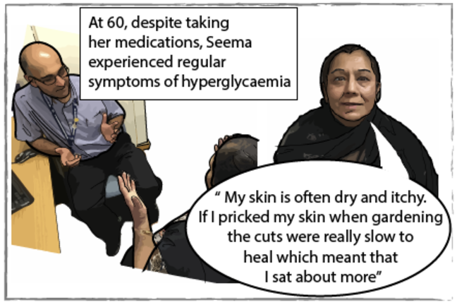 Comic strip of Seema experiencing symptoms of hyperglycaemia and describing symptoms