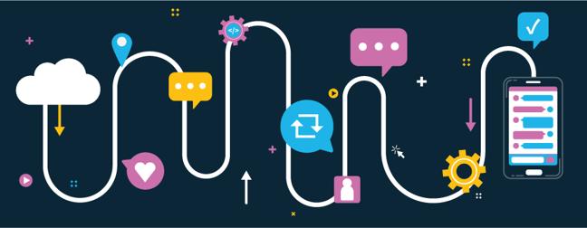 Diagram representing a social media algorithm
