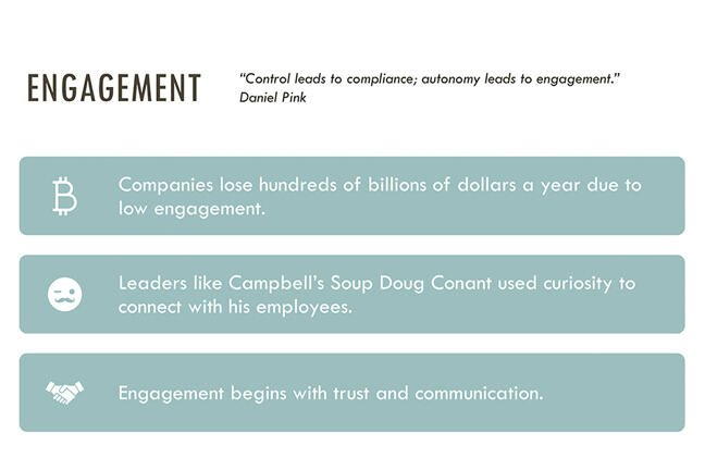An image demonstrating 3 attributes of engagement