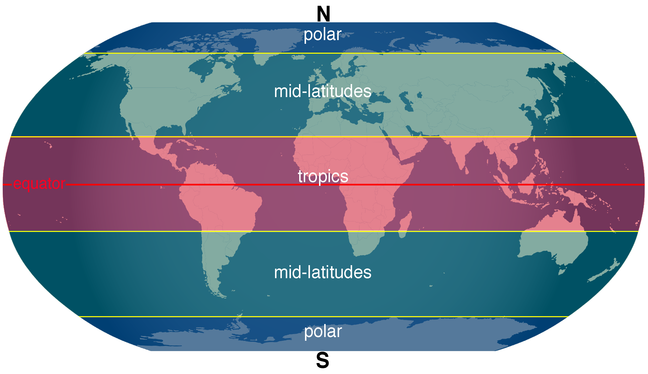 A world map with highlighted areas showing us where the Tropic and Polar regions are. Starting with northern polar region at the top, then mid-latitude, Tropics in the middle, then back into mid-latitude ending with the southern polar region.